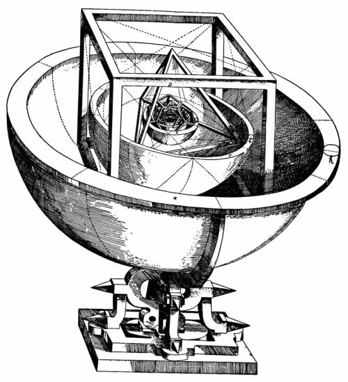 Keplers solids